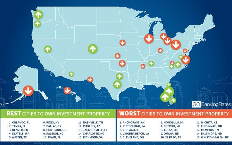 carte usa des meilleures villes ou investir